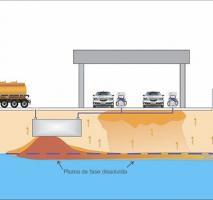 Estudo de análise de risco ambiental
